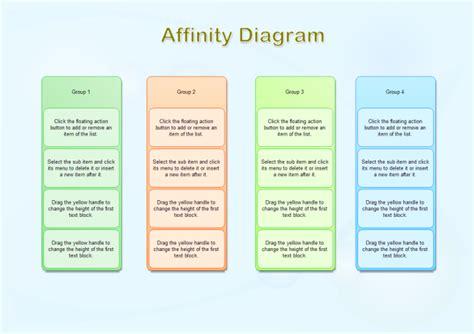 affinity diagram template xls affinity diagram free affinity diagram templates