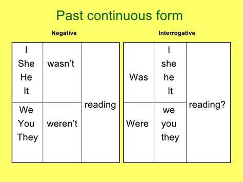 Past Continuous Presentation