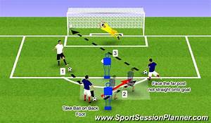 Football/Soccer: Take Ball on Back Foot between players ...