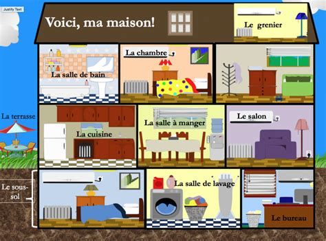 maison les meubles introduction powerpoint presentation