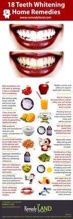 at home teeth whitening neemnet tooth decay and cavities remedies from home by