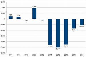 Police workforce, England and Wales: 31 March 2015 - GOV.UK