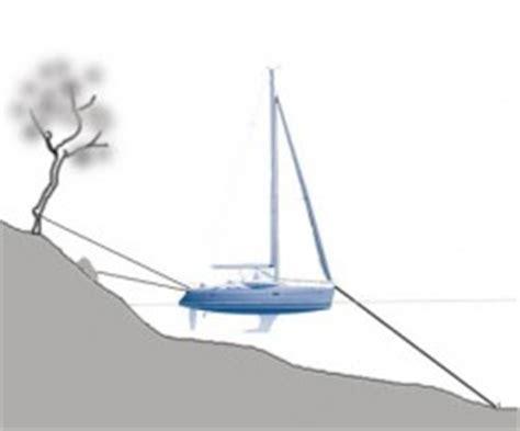 Sailboat Stern Tie by Haj 243 B 233 Rl 233 S Haj 243 Charter Vitorl 225 S 233 S Motoros Haj 243 B 233 Rl 233 S