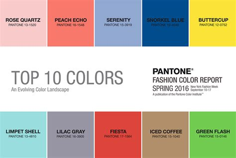 How To Wear The Pantone Colors Of 2016 According To Your