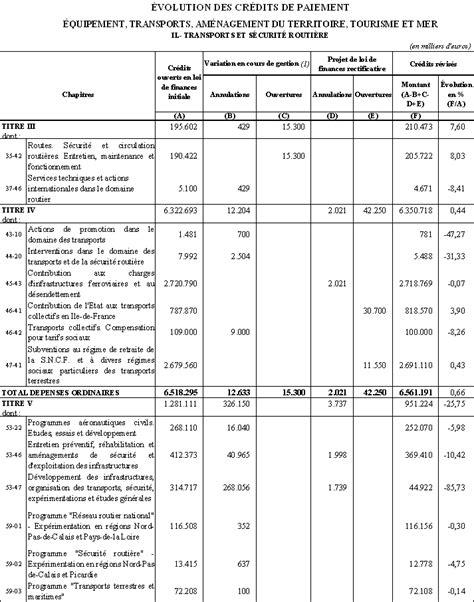 montant de la taxe d habitation 2009 patientengagementsolutions