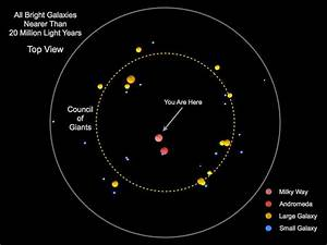 Astronomers map out Earth's place in the universe ...