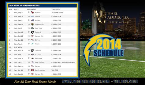 Chargers Schedule 2014 Wallpaper