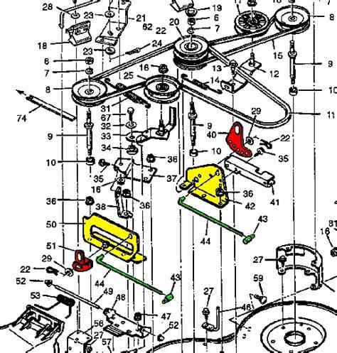 murray lawn mower diagram nsspmbvcanrtdcqv large wiring