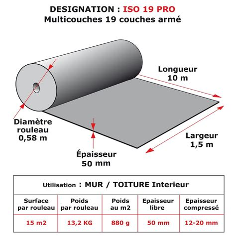isolant mince multicouches isolant 19 couches arm 233