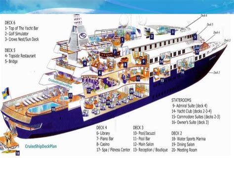 Ship Parts Names by Cruise Ships Yolcu Gemileri