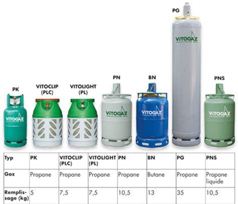 prix bouteille de gaz 13 kg bouteille gaz 13 kg sur enperdresonlapin
