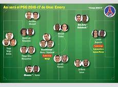 PSG 20162017 Así será el Paris SaintGermain esta temporada