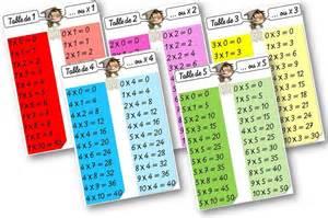 jeux de table de multiplication ce1 gratuit