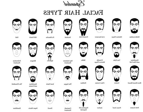 Name Of Haircuts For Men Follow Amish Men To Develop