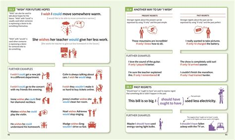 English For Everyone English Grammar Guide A Complete Self Study Programme
