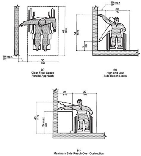 ada requirements for bathrooms service toilet how