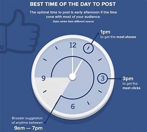 Tips to Increase Facebook Organic Reach | Influencer ...