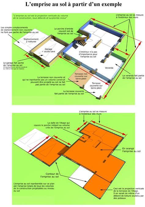 terrasse non couverte surface de plancher nos conseils