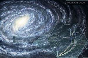 After Earth - Mapping the Galaxy - Fantastic Maps