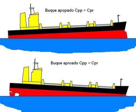 Scheepvaart Cv by Trim Scheepvaart Wikipedia