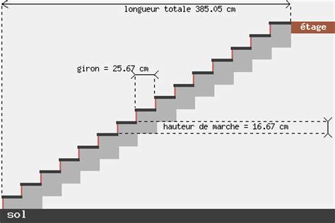 calculer le nombre de marche d un escalier