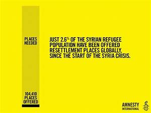 Syria's Refugee Crisis in Numbers
