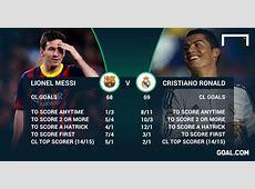 Messi v Ronaldo Betting Both men can make Champions