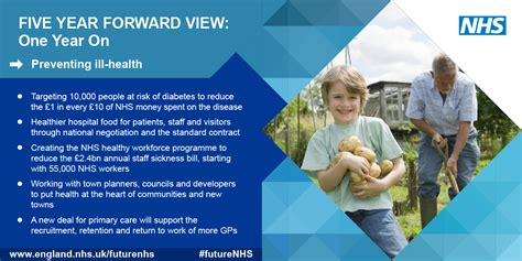 Nhs England » The Nhs 5 Year Forward View  Getting. Cautionary Signs Of Stroke. Psychological Signs Of Stroke. Kitchen Door Signs. Treasure Signs. Isn Signs Of Stroke. Alcohol Mouth Signs. Rooftop Signs Of Stroke. Politician Signs