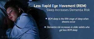 Does Less REM Sleep Increase The Risk Of Dementia?