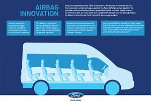2015 Transit Uses a Five-Row Side-Curtain Airbag - The ...