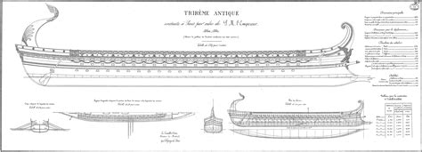Best Latin Boat Names by Ancient Trireme The Model Shipwright