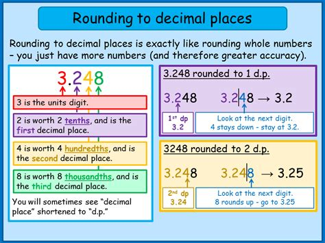 Rounding To Decimal Places  Mnm For Students