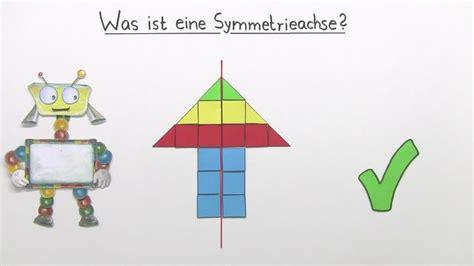 Was Ist Eine Symmetrieachse?  Einfach Erklärt (inkl Übungen