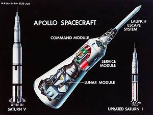 NASA Apollo 11 Spacecraft - Pics about space