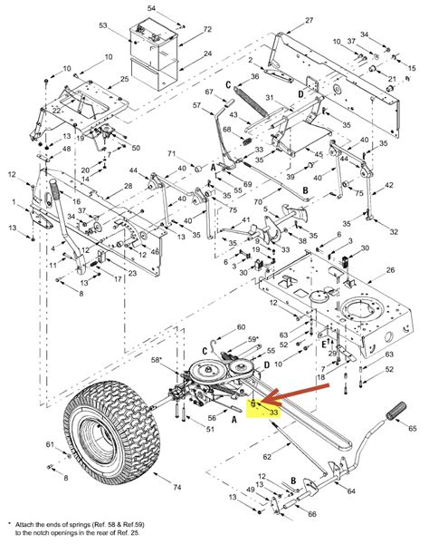 troy bilt bronco belt diagram car interior design