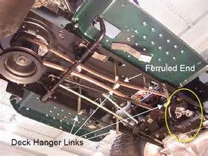 troy bilt bronco mower wiring diagram troy free engine image for user manual