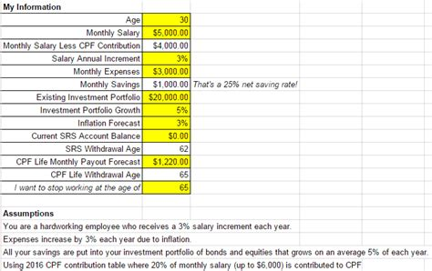 Free Singapore Retirement Planning Simulation Spreadsheet  Retire By 50