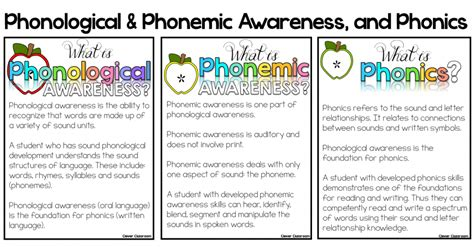 Phonemic Awareness Assessments And Interventions  Clever Classroom Blog