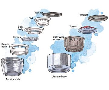 replace faucet aerator