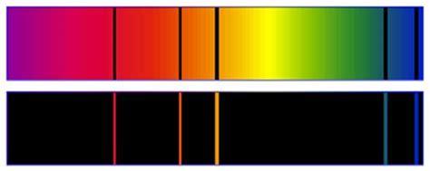 spectre forum de sciences physiques 244156