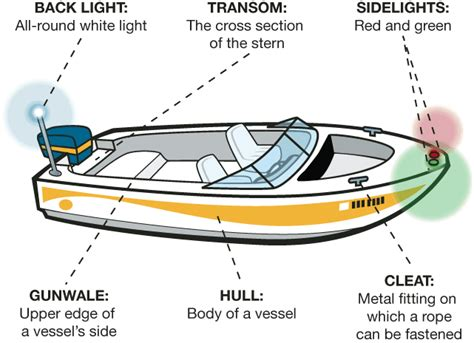 Boat Stern Repair by Parts Of A Boat Boating Terminology Boaterexam 174