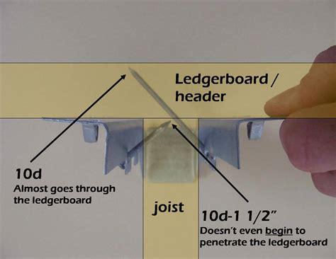 floor joist hanger strength thefloors co