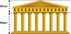 Verhältnis Goldener Schnitt : der goldene schnitt und die fibonacci spirale gegen den strom ~ Markanthonyermac.com Haus und Dekorationen