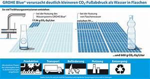 Grohe Blue Test : studie grohe blue verursacht weniger co emissionen als flaschenwasser ~ Markanthonyermac.com Haus und Dekorationen
