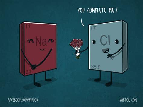 Ionic Salt L by Nacl Wirdou