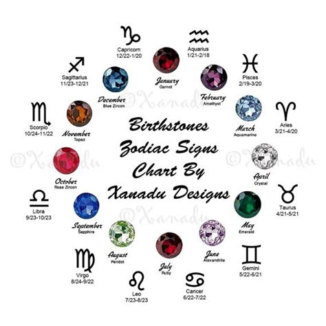 The 12 Zodiac Signs  Birth Months & Birthstones  ♑️♒♓️. Martial Arts Psychology Auto Pawn Los Angeles. Credit Card Discount Rate Free Online Masters. Music Programs In Schools Lyons Pest Control. 21st Century Oncology Careers. What Do I Need For A Small Business Loan. Greenfield Banking Company New Vw Westfalia. Harvard Mba Business School Hp Q7553x Toner. Trade Schools In New Jersey What Is A Cooper