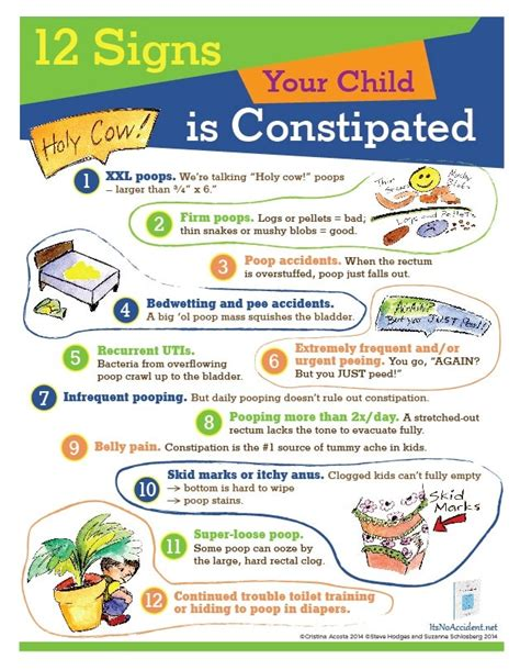 12 Signs Your Child Is Constipated (and What To Do)  Real. Recognize Signs. Soles Signs. Sadies Signs. Photo Booth Prop Signs Of Stroke. Prolonged Signs. Hyperglycemic State Signs. 36 Week Signs. Swab Signs