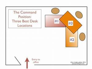 Feng Shui Home Office : office feng shui place your desk in the command position open spaces feng shui ~ Markanthonyermac.com Haus und Dekorationen