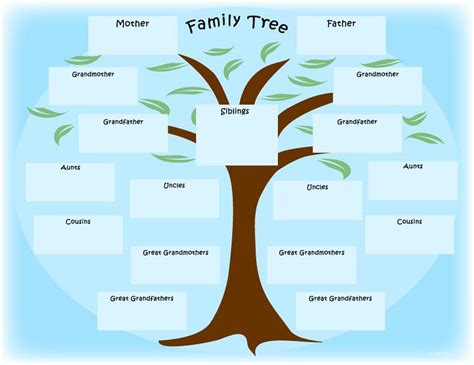 Family Tree Template Family Tree Printable Sheets. Sample Resume For Certified Medical Assistant Template. Meaning Of Analytical Skills Template. Different Octagon Shapes. Weekly Menu Planner Templates. Termination Letter Without Cause Template. Welcome Home Baby Sign Template. Sample Of Nursing Job Application Form. Matron Of Honor Proposal