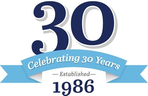 Celebrating 30 Years! — Todd Pools